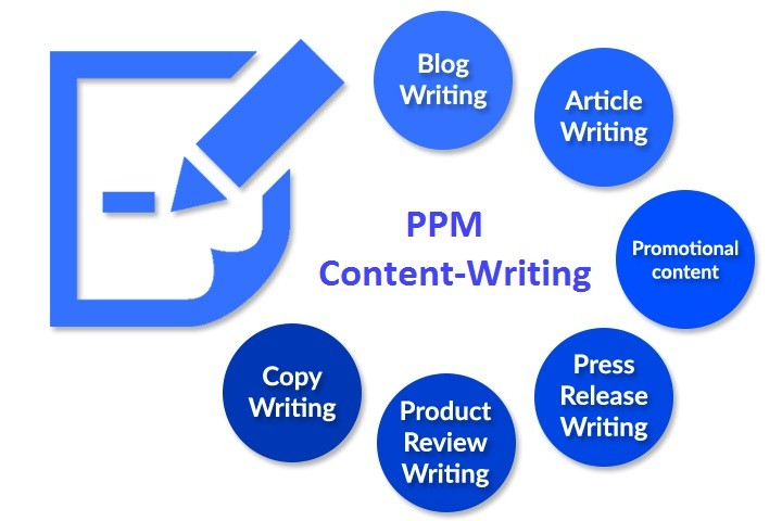 Content Writing Services in Spokane Washington